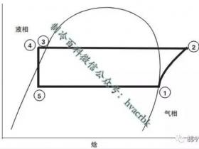 螺杆式冷水机组常见的故障解析
