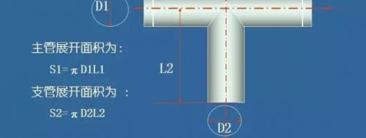 分享:教你如何计算风管工程量?