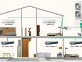 中央空调与分体空调如何选择,谁更省电?