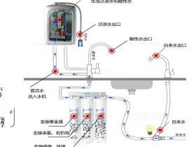 电解水机哪个牌子好—电解水机有哪些品牌