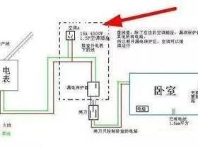 空调安装到底用几平方电线?空调电源线如何选