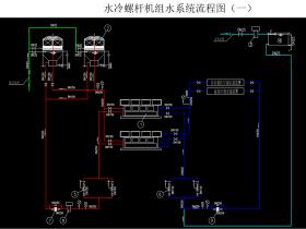 中央空调水系统系统设计教程PPT下载