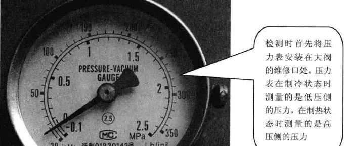 如何通过空调器关键参数变化判断故障?